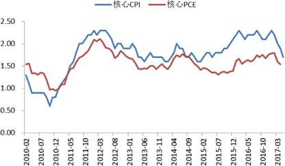 2019年6月经济数据_Lgmi 2019年1 2月份钢铁及经济数据一览